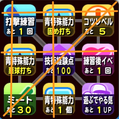大阪オンライン予選のビンゴ1
