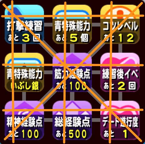 大阪オンライン予選のビンゴ2