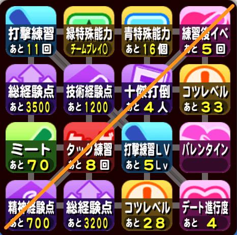 大阪オンライン予選のビンゴ5
