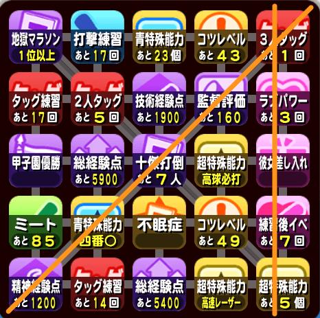 大阪オンライン予選のビンゴ7
