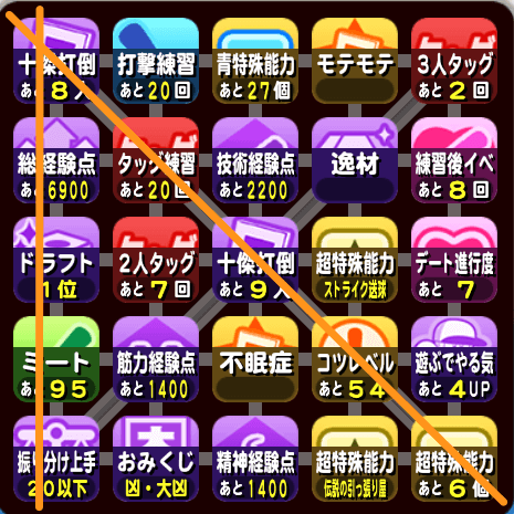大阪オンライン予選のビンゴ8