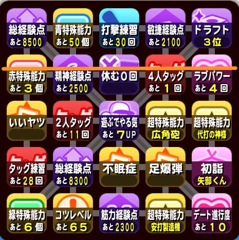 大阪オンライン予選のビンゴ10