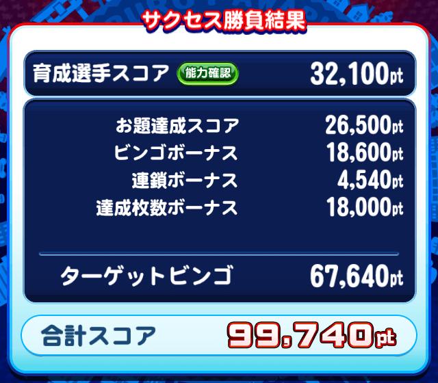 大阪オンライン予選のスコア1