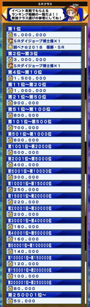 銭ペナSRクラス報酬