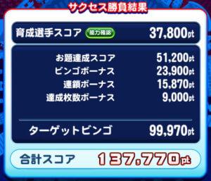 福岡オンライン予選スコア